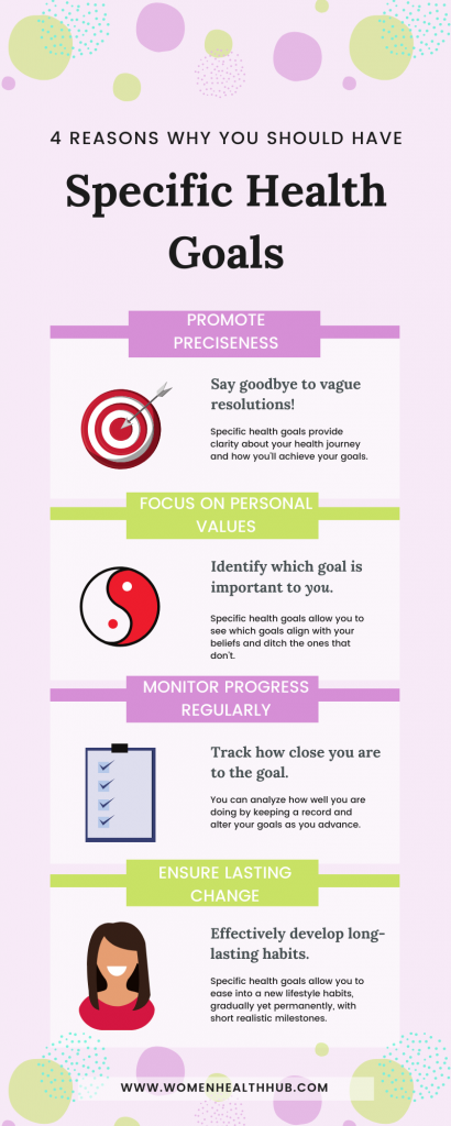 Infographic - 4 Reasons Why You Should Have Specific SMART Health Goals