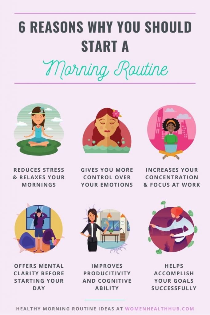 Infographic - Benefits of a healthy morning routine on your physical health and mental wellness
