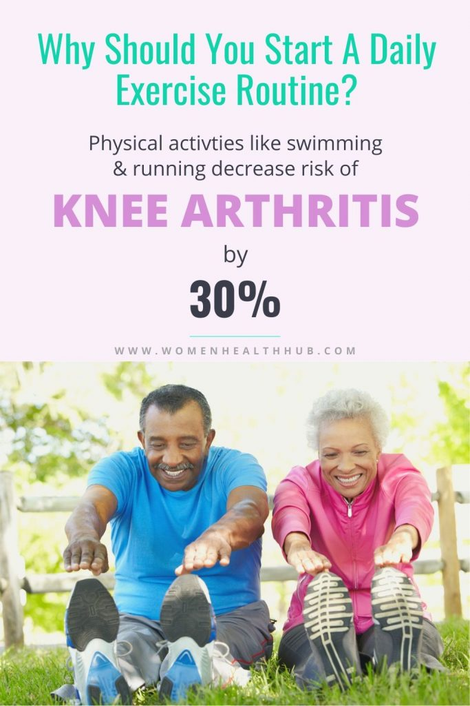 Physical exercises like yoga, swimming, jogging, or cycling can reduce the risk of knee arthritis by 30%. Learn more about this latest research.