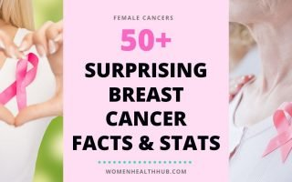50+ Breast Cancer Facts & Figures 2020 - Women Health Hub